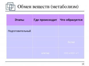 Обмен веществ (метаболизм) Этапы Где происходит Что образуется Подготовительный