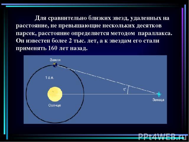 Для сравнительно близких звезд, удаленных на расстояние, не превышающие нескольких десятков парсек, расстояние определяется методом параллакса. Он известен более 2 тыс. лет, а к звездам его стали применять 160 лет назад.