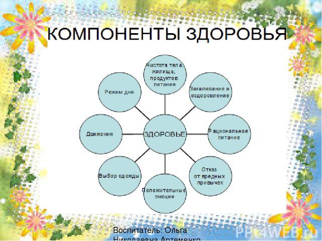 Воспитатель: Ольга Николаевна Артеменко