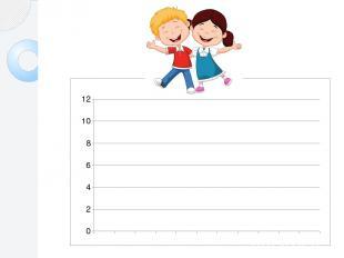 Построим столбчатую диаграмму. Каким видом занято меньше всего детей7 Сколько пр