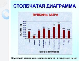 Ответьте на вопросы: Какова высота вулкана Ключевская Сопка? Какой вулкан самый