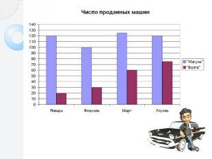 Какая марка машины пользуется большим спросом? Сколько автомобилей «Волга» было
