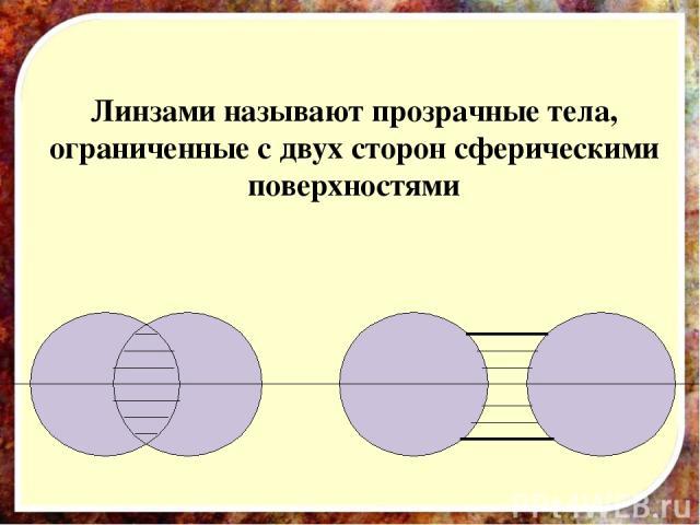 Линзами называют прозрачные тела, ограниченные с двух сторон сферическими поверхностями