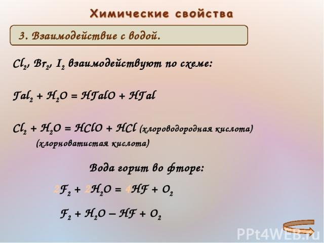 Cl2, Br2, I2 взаимодействуют по схеме: Гal2 + H2O = HГalО + НГal Cl2 + H2O = HClO + HCl (хлороводородная кислота) (хлорноватистая кислота) Вода горит во фторе: F2 + H2O − HF + O2 2F2 + 2H2O = 4HF + O2