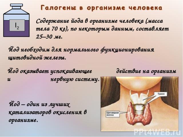 Содержание йода в организме человека (масса тела 70 кг), по некоторым данным, составляет 25–30 мг. Йод необходим для нормального функционирования щитовидной железы. Йод оказывает успокаивающее действие на организм и нервную систему. Йод– один из лу…