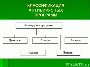 ИСТОЧНИКИ https://ru.wikipedia.org/wiki/% https://yandex.ru/images/search?text=%
