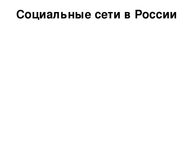 Социальные сети в России
