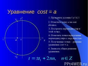Уравнение cost = a 0 x y 2. Отметить точку а на оси абсцисс. 3. Построить перпен