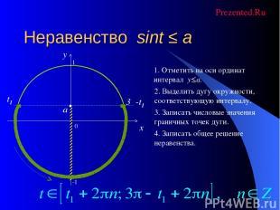 Неравенство sint ≤ a 0 x y 1. Отметить на оси ординат интервал y≤a. 2. Выделить