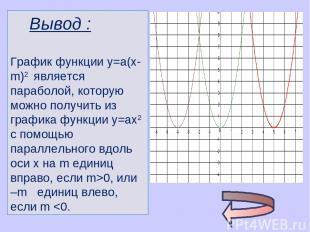 Вывод : График функции у=а(х-m)2 является параболой, которую можно получить из г