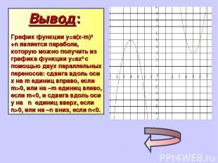 Вывод: График функции у=а(х-m)2 +n является парабола, которую можно получить из