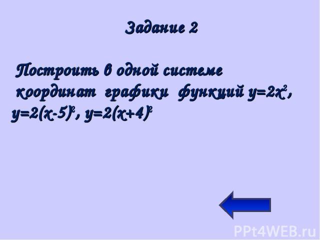 Задание 2 Построить в одной системе координат графики функций у=2х2, у=2(х-5)2, у=2(х+4)2