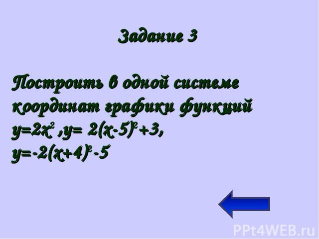 Задание 3 Построить в одной системе координат графики функций у=2х2 ,у= 2(х-5)2+3, у=-2(х+4)2-5