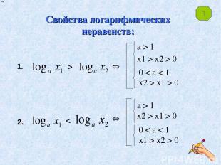 Свойства логарифмических неравенств: a > 1 x1 > x2 > 0 a > 1 x2 > x1 > 0 0 < a <
