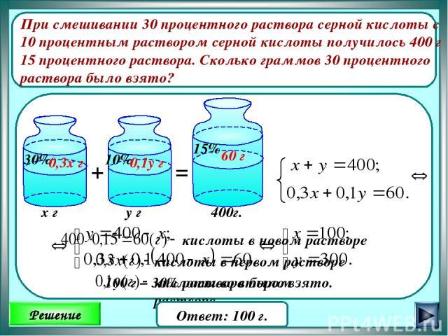 При смешивании 30 процентного раствора серной кислоты с 10 процентным раствором серной кислоты получилось 400 г 15 процентного раствора. Сколько граммов 30 процентного раствора было взято? + = х г Решение 400г. у г 0,3х г 0,1у г 60 г Ответ: 100 г. 1…