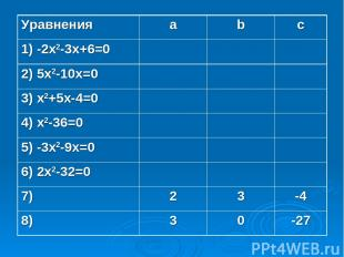 Уравнения a b c 1) -2x2-3x+6=0 2) 5x2-10x=0 3) x2+5x-4=0 4) x2-36=0 5) -3x2-9x=0