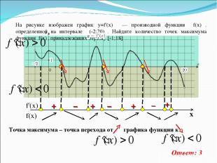 На рисунке изображен график y=f'(x) — производной функции f(x) , определенной н