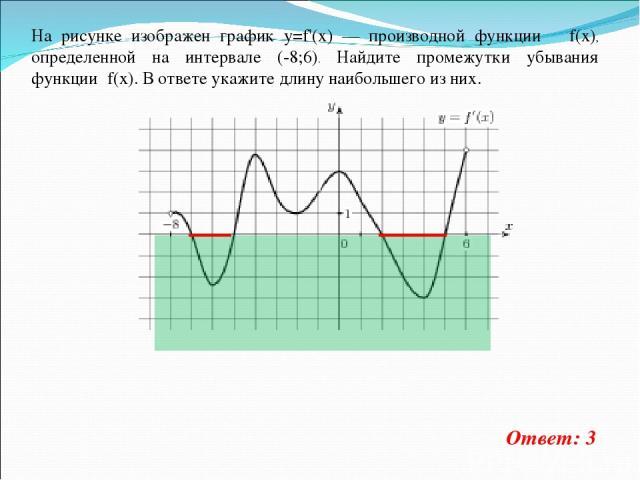 На рисунке изображен график y=f'(x) — производной функции f(x), определенной на интервале (-8;6). Найдите промежутки убывания функции f(x). В ответе укажите длину наибольшего из них. Ответ: 3