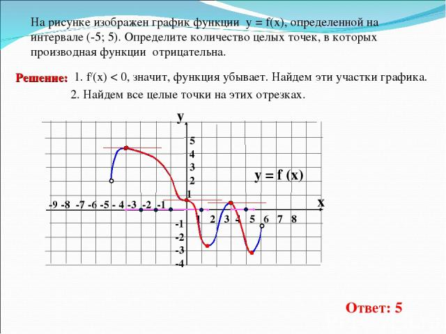 -9 -8 -7 -6 -5 - 4 -3 -2 -1 1 2 3 4 5 6 7 8 На рисунке изображен графикфункции у = f(x), определенной на интервале (-5; 5). Определите количество целых точек, в которых производная функции отрицательна. y = f (x) y x 5 4 3 2 1 -1 -2 -3 -4 1. f/(x)…