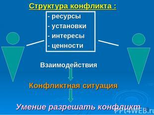Структура конфликта : - ресурсы - установки - интересы - ценности Взаимодействия