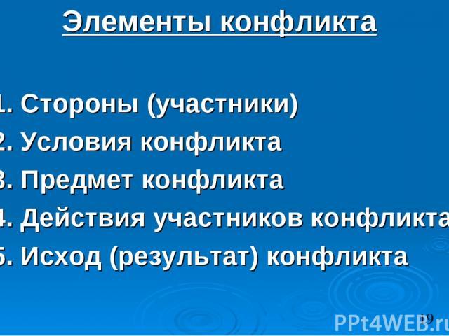 Элементы конфликта 1. Стороны (участники) 2. Условия конфликта 3. Предмет конфликта 4. Действия участников конфликта 5. Исход (результат) конфликта