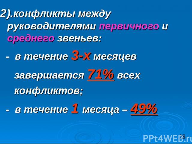 2).конфликты между руководителями первичного и среднего звеньев: - в течение 3-х месяцев завершается 71% всех конфликтов; - в течение 1 месяца – 49%