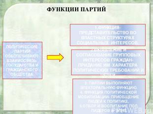 ПАРТИЙНАЯ СИСТЕМА В РОССИИ. ПАРТИЙНАЯ СИСТЕМА НАХОДИТСЯ В СТАДИИ СТАНОВЛЕНИЯ. В