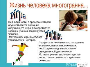 Вид активности, в процессе которой осуществляется познание окружающего мира, при