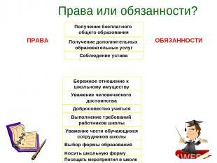 Права или обязанности? Из ниже перечисленного определите, что относится к правам