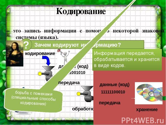 Кодирование – это запись информации с помощью некоторой знаковой системы (языка). Зачем кодируют информацию? ? кодирование 10101001010 данные (код) обработка 11111100010 данные (код) хранение борьба с помехами (специальные способы кодирования) перед…