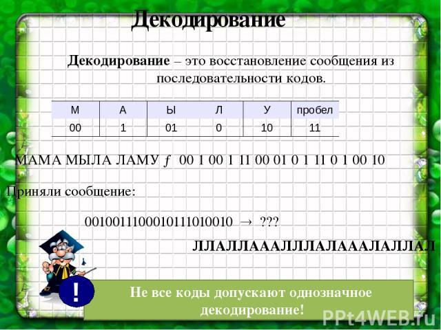 Декодирование Декодирование – это восстановление сообщения из последовательности кодов. МАМА МЫЛА ЛАМУ → 00 1 00 1 11 00 01 0 1 11 0 1 00 10 Приняли сообщение: 0010011100010111010010 ??? ЛЛАЛЛАААЛЛЛАЛАААЛАЛЛАЛ Не все коды допускают однозначное декод…