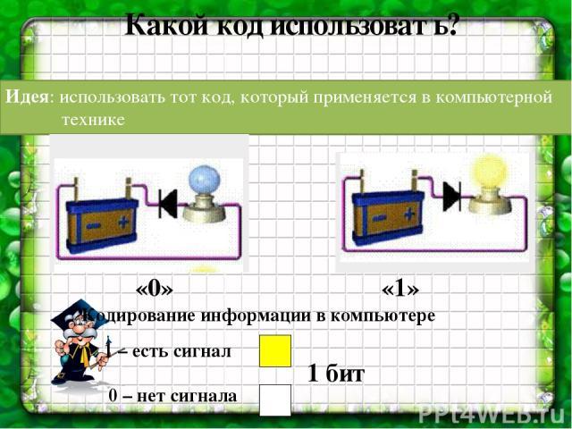 Какой код использовать? Идея: использовать тот код, который применяется в компьютерной технике Кодирование информации в компьютере «0» «1» 1 – есть сигнал 0 – нет сигнала 1 бит