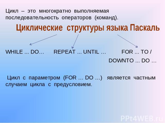 Цикл – это многократно выполняемая последовательность операторов (команд). WHILE ... DO… REPEAT ... UNTIL … FOR ... TO / DOWNTO ... DO … Цикл с параметром (FOR … DO …) является частным случаем цикла с предусловием.