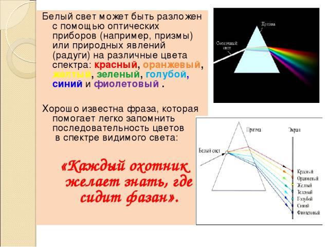 Белый свет может быть разложен с помощью оптических приборов (например, призмы) или природных явлений (радуги) на различные цвета спектра: красный, оранжевый, желтый, зеленый, голубой, синий и фиолетовый .  Хорошо известна фраза, которая помогает л…