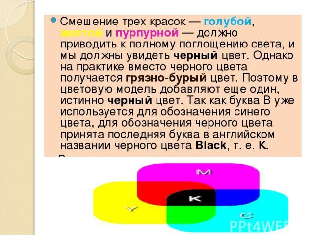 Смешение трех красок — голубой, желтой и пурпурной — должно приводить к полному поглощению света, и мы должны увидеть черный цвет. Однако на практике вместо черного цвета получается грязно-бурый цвет. Поэтому в цветовую модель добавляют еще один, ис…