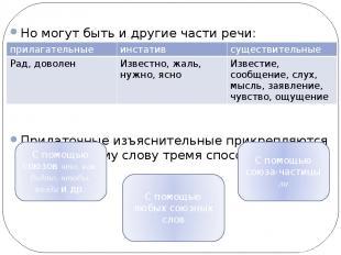 Но могут быть и другие части речи: Придаточные изъяснительные прикрепляются к по