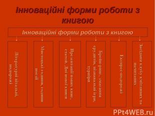 Інноваційні форми роботи з книгою Інноваційні форми роботи з книгою Літературні
