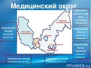 Медицинский округ №5 Городской округ Королев Население 220 947 чел. Городской ок
