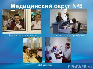 Медицинский округ №5 Call-центры Регистратура OpenSpace Кнопка оценки качества ©
