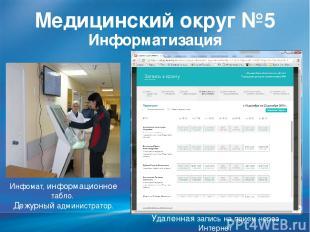 Медицинский округ №5 Информатизация Инфомат, информационное табло. Дежурный адми