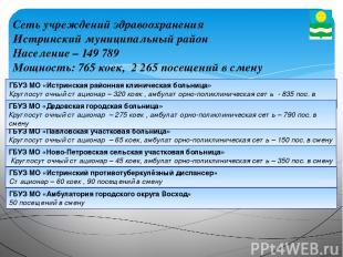 ГБУЗ МО «Истринская районная клиническая больница» Круглосуточный стационар – 32