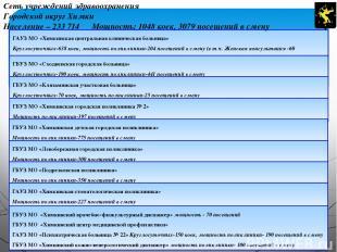ГАУЗ МО «Химкинская центральная клиническая больница» Круглосуточных-638 коек, м