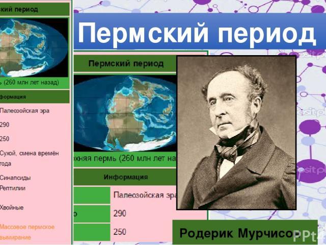 Пермский период Родерик Мурчисон