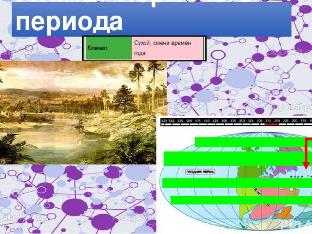 Климат Пермского периода