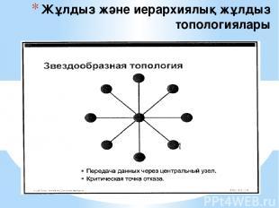 Жұлдыз және иерархиялық жұлдыз топологиялары