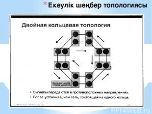 Екеулік шеңбер топологиясы