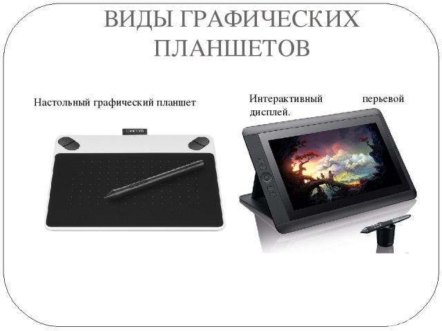 ВИДЫ ГРАФИЧЕСКИХ ПЛАНШЕТОВ Настольный графический планшет Интерактивный перьевой дисплей.