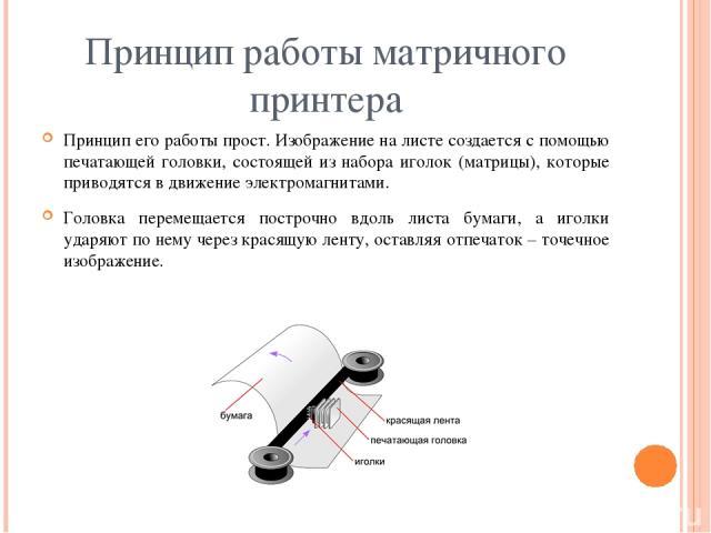 Принцип работы матричного принтера Принцип его работы прост. Изображение на листе создается с помощью печатающей головки, состоящей из набора иголок (матрицы), которые приводятся в движение электромагнитами. Головка перемещается построчно вдоль лист…