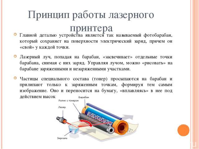 Принцип работы лазерного принтера Главной деталью устройства является так называемый фотобарабан, который сохраняет на поверхности электрический заряд, причем он «свой» у каждой точки. Лазерный луч, попадая на барабан, «засвечивает» отдельные точки …