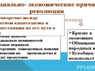 Высоких налогов Феодальных повинностей Цеховых порядков Внутренних таможенных по
